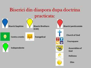 Biserici din diaspora dupa doctrina [Autosaved]